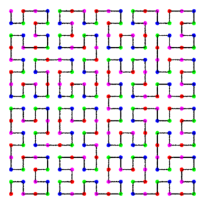 Algorithmic - Hilbert Curve: Concepts & Implementation